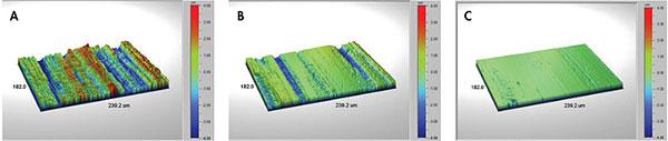 3D surface texture measurement