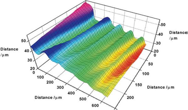 AC-SECM Example