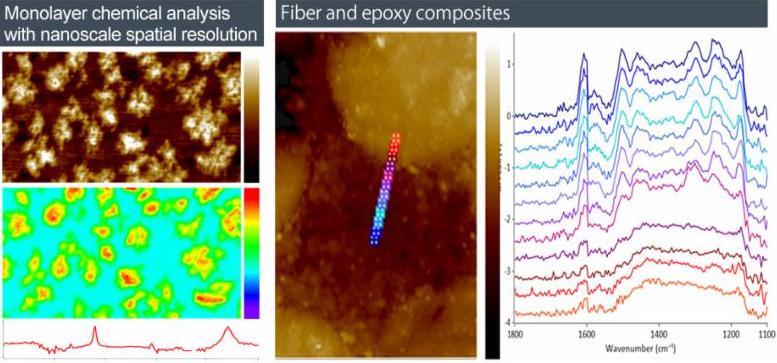 AFM-IR materials science applications