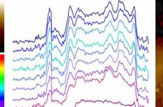 AFM-IR Webinar - nanoscale IR spectroscopy for materials and life science