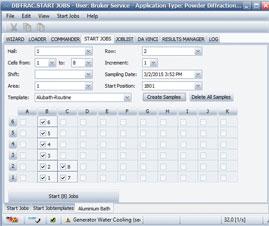 Aluminium analysis with XRD