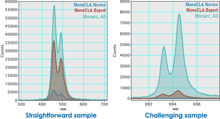 Cathodoluminescence Examples