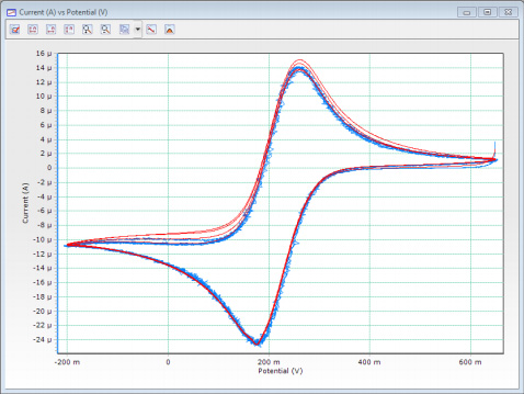 Noise Mitigation using a Faraday Cage   Blue Scientific