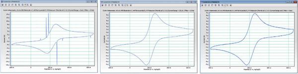 Fixed versus auto current range