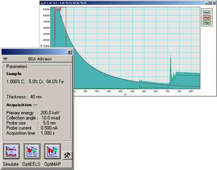 EELS Advisor Software