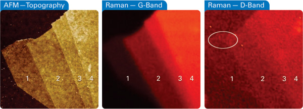 Graphene flake measured with AFM-Raman