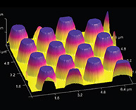 Metrology of high brightness LEDs