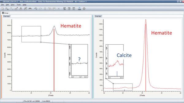 Hematite & calcite - XRD