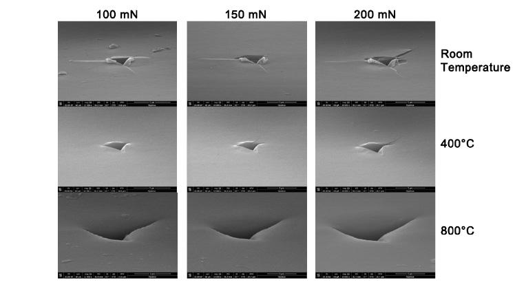 High temperature in-situ Mechanical Testing - SEM imaging