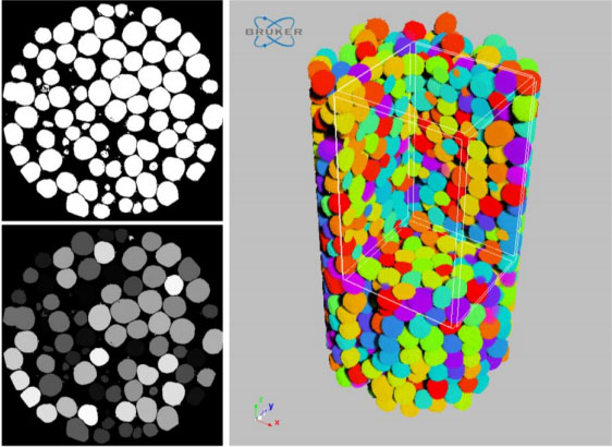 Colour coding in micro-CT