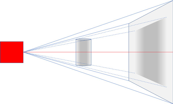 Tomography Cone Beam Acquisition Geometry