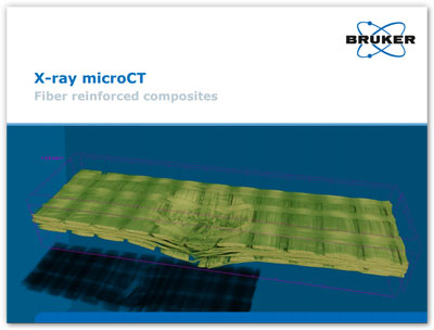 Micro-CT of Fibre-Reinforced Composites