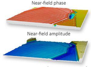 Nano-IR: 2D Materials