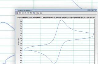 Selecting a Current Range on your Potentiostat