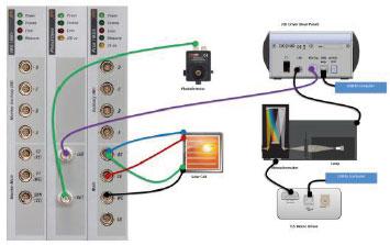 SolarLab XM potentiostat software
