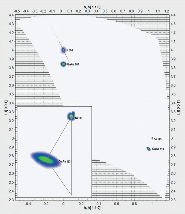 Reciprocal Space Map of Thin Film