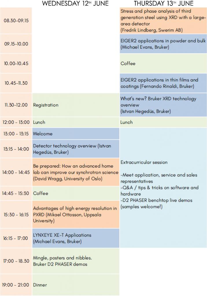 Nordic XRD Meeting