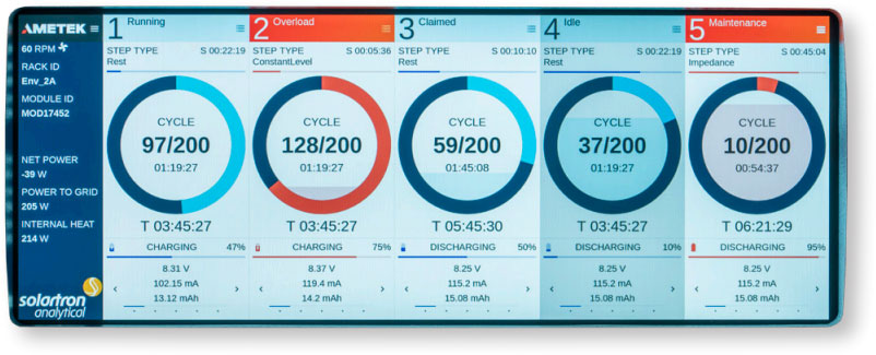 Ametek Battery Analyser Screen