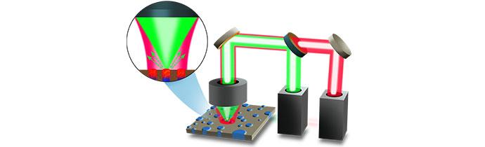 Mid IR Spectroscopy