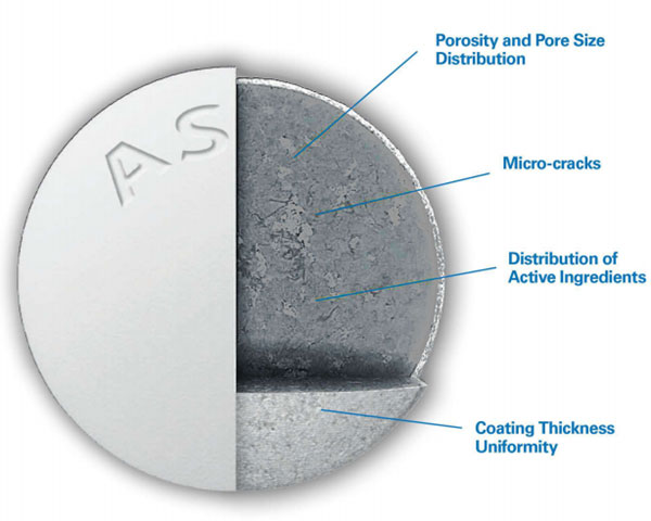 Pharmaceutical Micro-CT Applications
