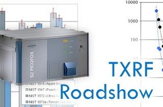 TXRF Roadshow
